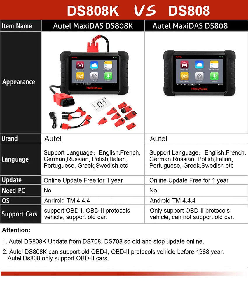 Autel MaxiDAS DS808K vs DS808